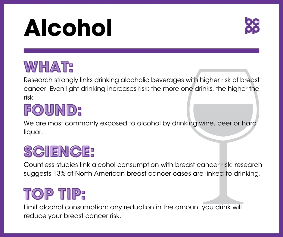 Alcohol breast cancer prevention tip card infographic
