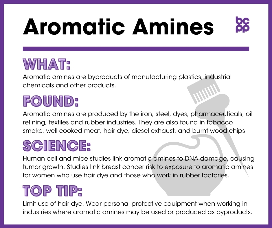 Aromatic Amines breast cancer prevention tip card infographic