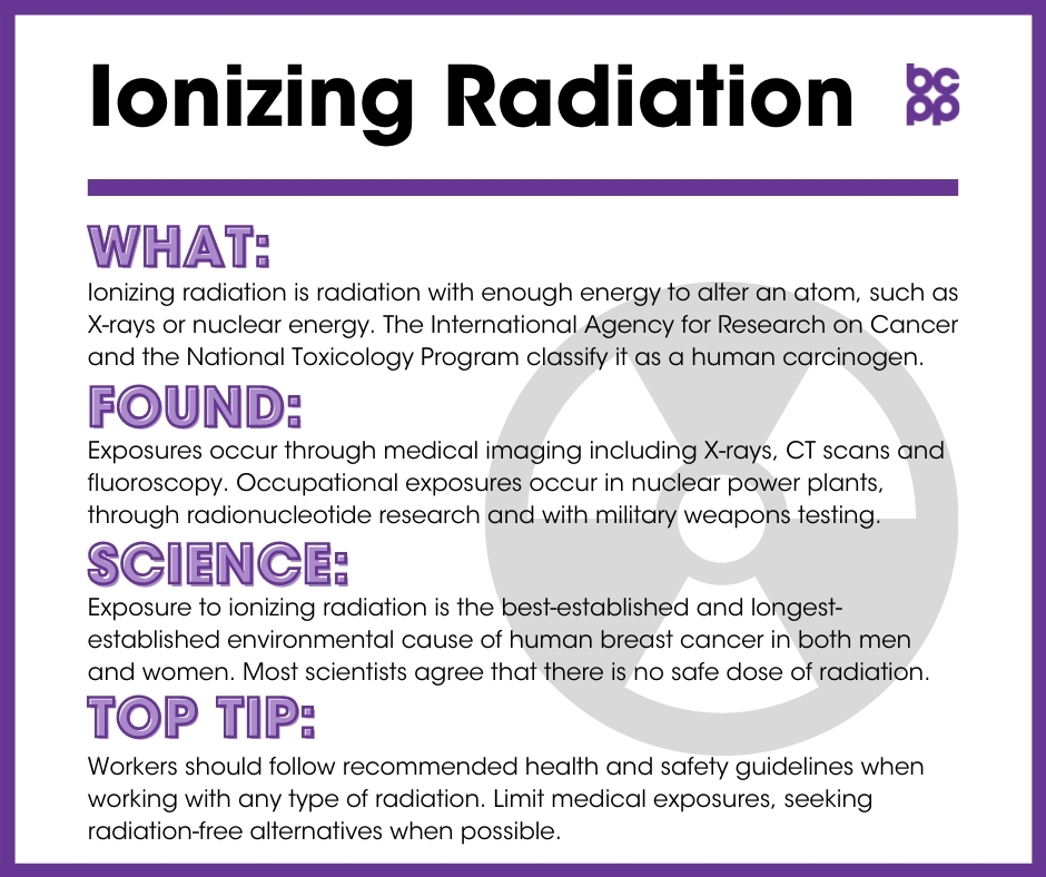 Ionizing Radiation breast cancer prevention tip card infographic