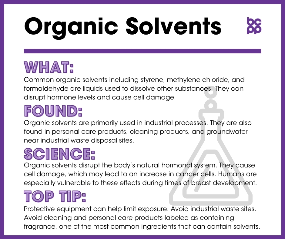 Organic Solvents breast cancer prevention tip card infographic