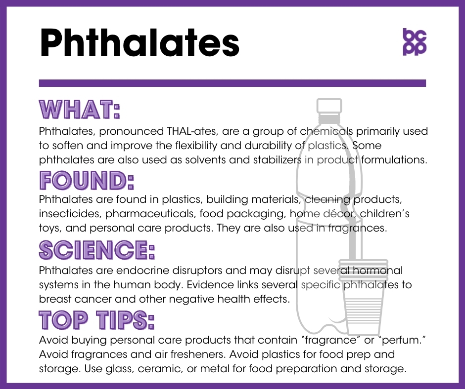 Phthalatesbreast cancer prevention tip card infographic
