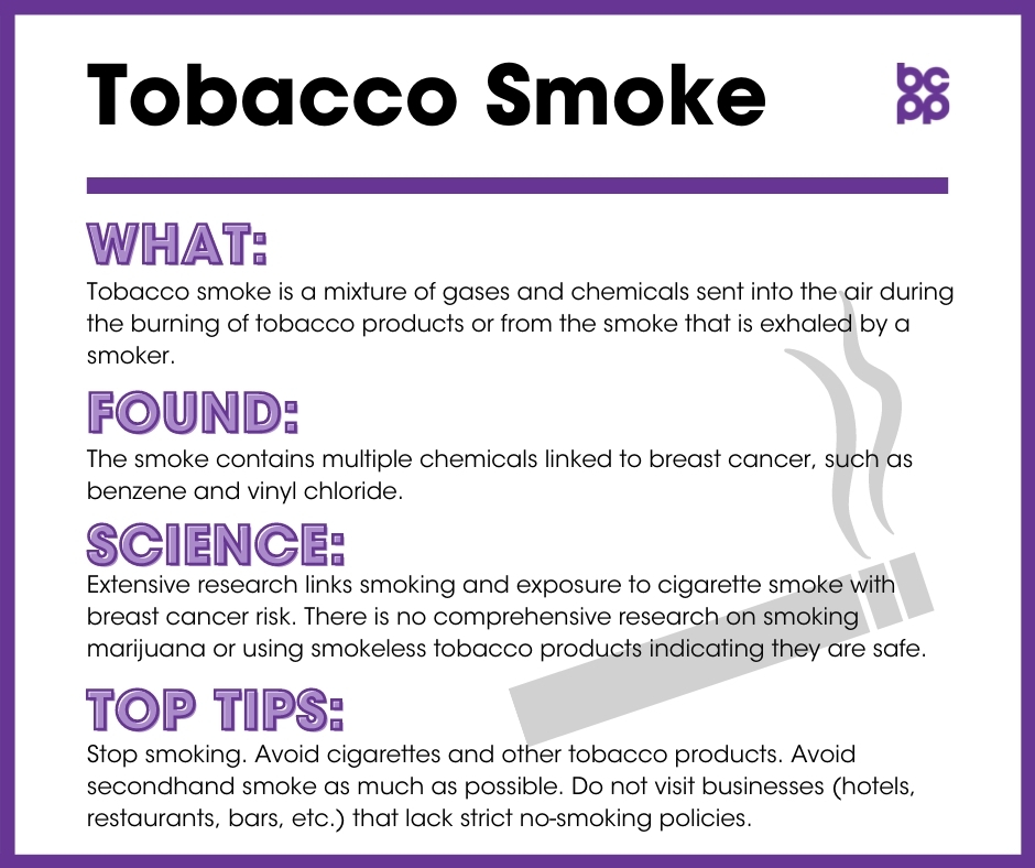 Tobacco Smoke breast cancer prevention tip card infographic