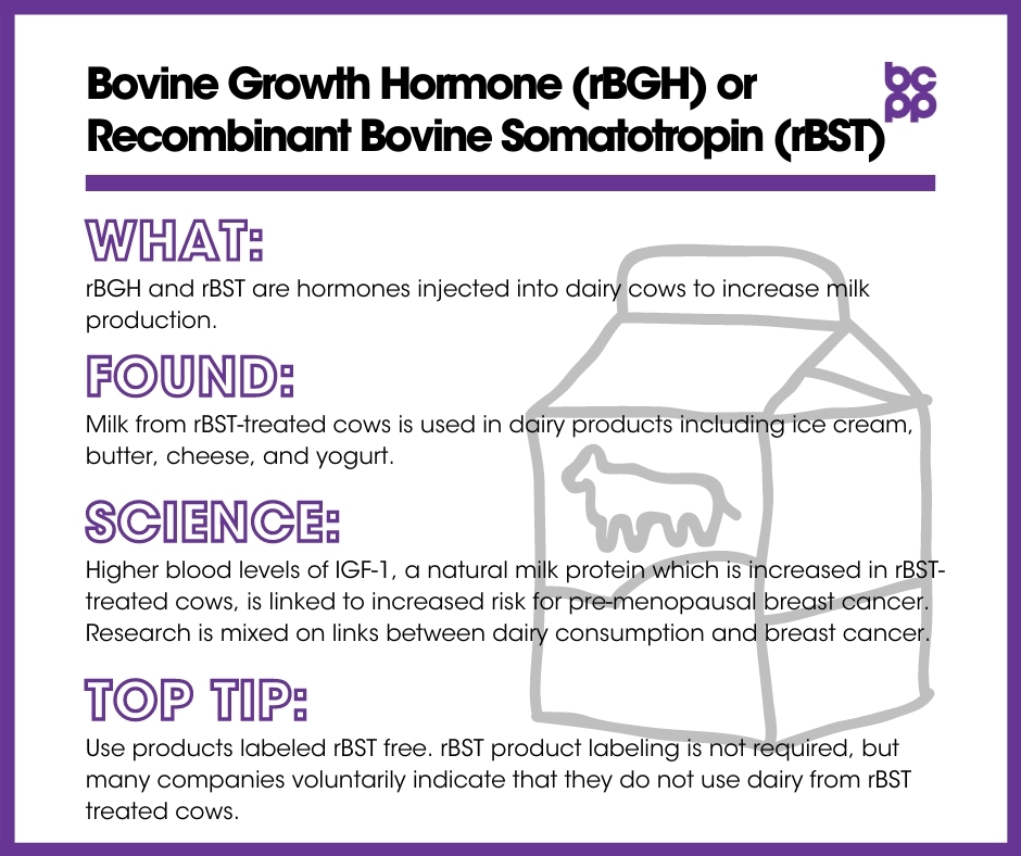 rBST breast cancer prevention tip card infographic